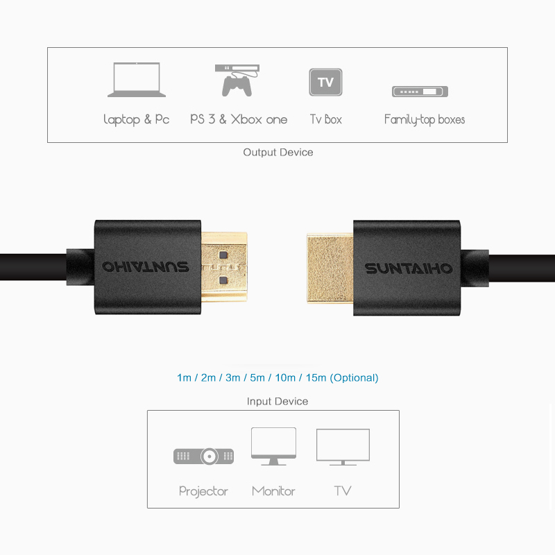 Suntaiho HDMI Cable HDMI Male to Male 0.5m 1m 2m 3m 5m 10m 4K 1080P 3D for Smart tv PS3 projector HD LCD Apple TV Computer Cable