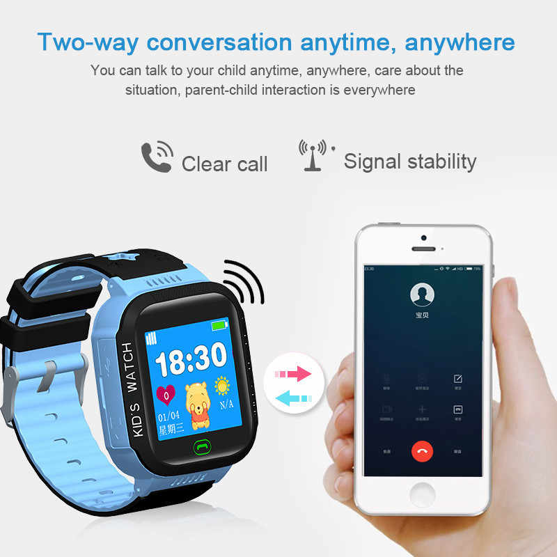 Y21 Smart Watch GPS Tracker Positioning Phone SOS for Children Kids Student Touch Screen SIM Call Wristwatch for IOS Android
