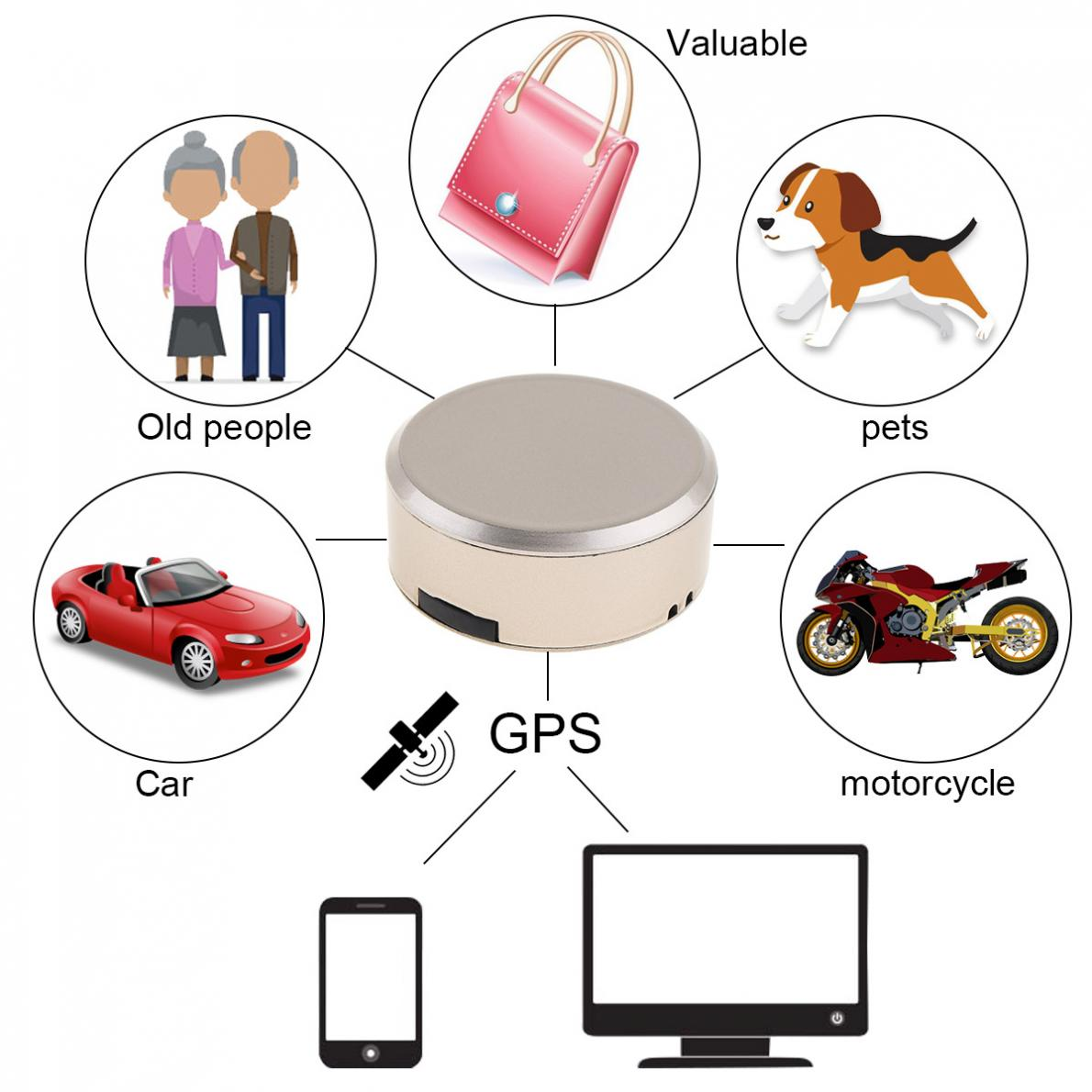 GT009 Waterproof Mini GPS Tracker Locator SOS Alarm GSM GPRS Tracking Device Google Map for Car Motorcycle Kids Children Pet Dog