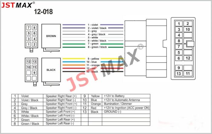 JSTMAX Car ISO Radio Plug for Nissan Almera Premiera Micra Terrano Vanette X Trail Wire Wiring?resize\\\=665%2C419\\\&ssl\\\=1 jvc kd g335 wiring diagram jvc kd g320 wiring diagram \u2022 wiring Telecaster 3-Way Switch Wiring Diagram at bayanpartner.co