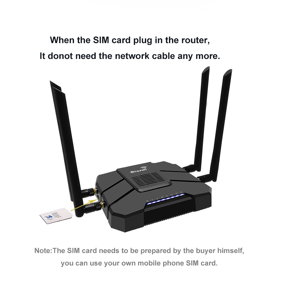 WR246 3G 4G Wifi Router Modem With SIM Card Slot Support Network Card Doul Band Router Wifi With 4*5dBi Antenna Wifi Router