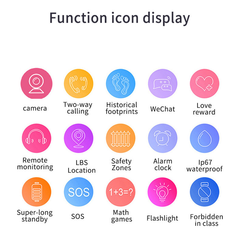 Image 5 - S12 Child Smart Watch IP67 Waterproof Children SOS Call Location Finder Smartwatch Intelligent Photo Taking Baby Phone Watch-in Smart Watches from Consumer Electronics