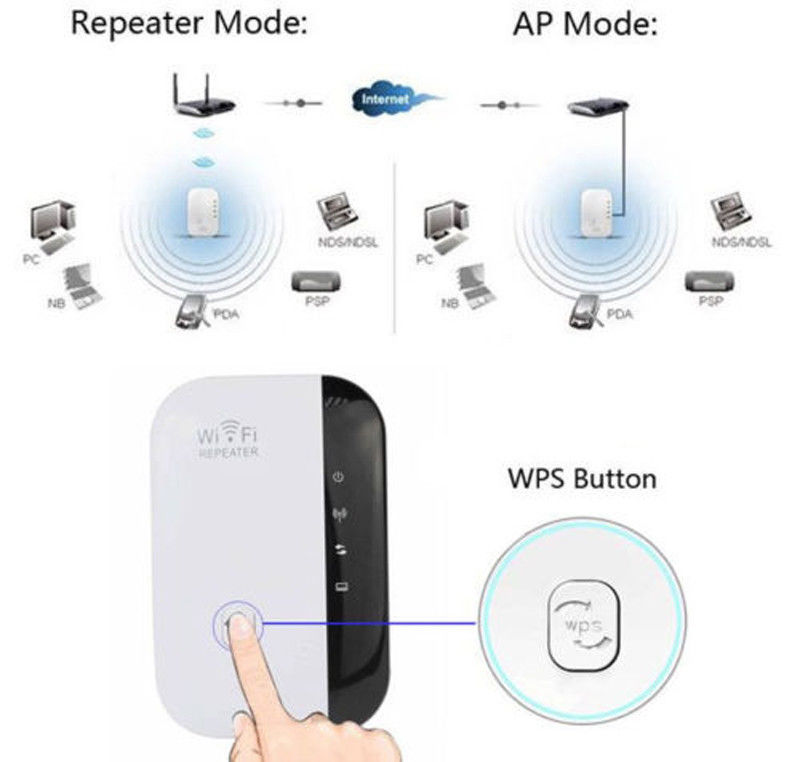 Wifi 300Mbps Signal Extender Booster Wireless-N AP Range 802.11 Wifi Repeater US/EU Plug