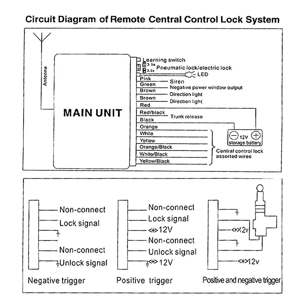 car keyless entry circuit diagram detail feedback questions about door lock vehicle keyless entry rh [ 1000 x 1000 Pixel ]