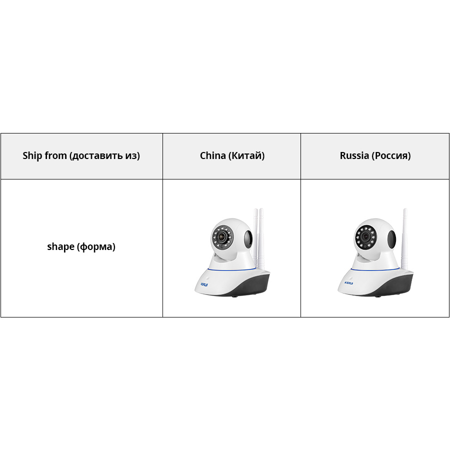 Rusia Entrega KERUI Wireless 720P HD WiFi Cámara IP Cámara web - Seguridad y protección - foto 2