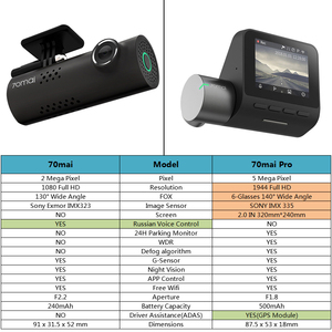 Image 5 - 70mai Pro Dash Cam Full HD 1944P Car Camera Recorder GPS ADAS 70 Mai Wifi Dvr Car 24H Parking Monitor 140FOV Night Vision