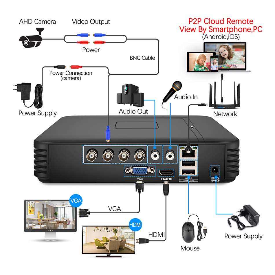 Techage  4CH CCTV System 720P HDMI AHD CCTV DVR 4PCS 1.0 MP IR Outdoor Security Camera 1200 TVL Camera Surveillance Kit 2TB HDD-in Surveillance System from Security & Protection    2
