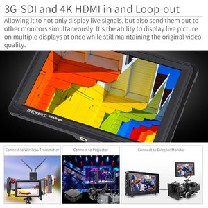 Image 5 - FEELWORLD FW279S 7 Inch 2200nit Daylight Viewable 3G SDI Mini HDMI on Camera DSLR Field Monitor  4K HDMI 1920X1200 for Outdoor
