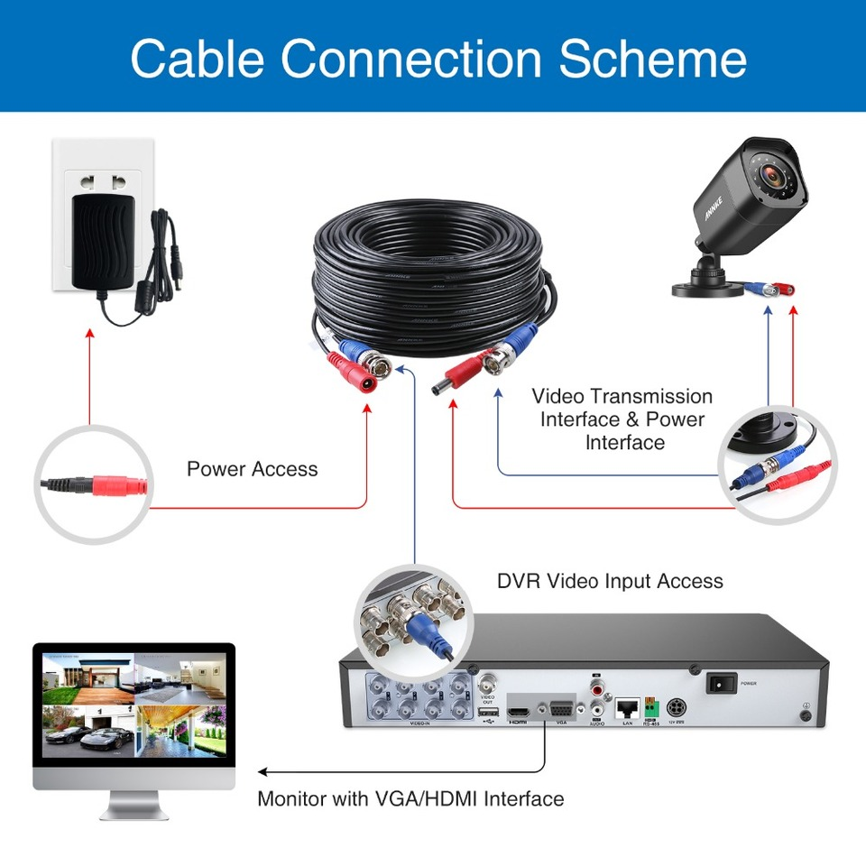 security camera cable wire diagram sannce 4pcs 100ft 30m security camera video power cable cord bnc  security camera video power cable cord