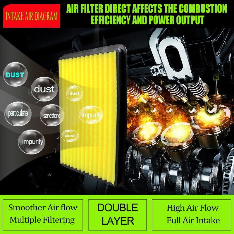 Luftfilter K/&N 33-2448