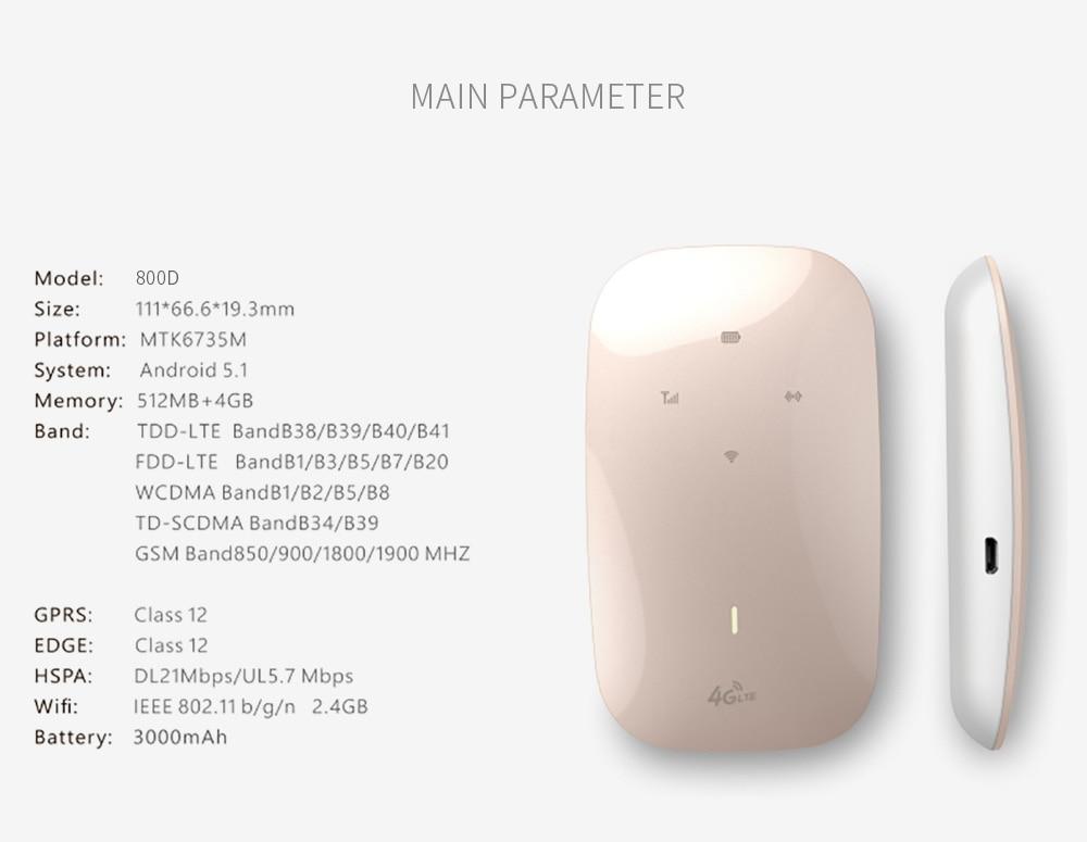 Image 5 - Modem sem fio 4g wifi roteador portátil mifi FDD LTE gsm global  desbloquear dongle 2800 mah banco de potência sim slot para  cartãoRoteadores sem fio