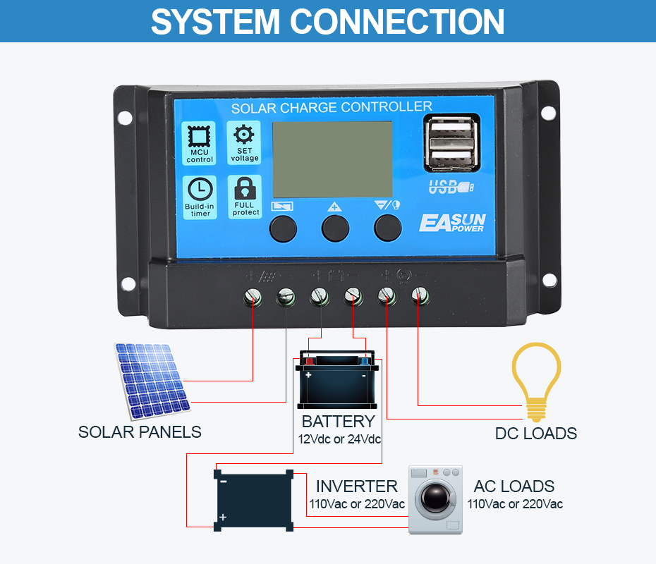 Solar Controller 12V 24V 30A 20A 10A Solar Regulator charging PWM Solar Panel Battery Charger LCD Display Dual USB 5V Output._02