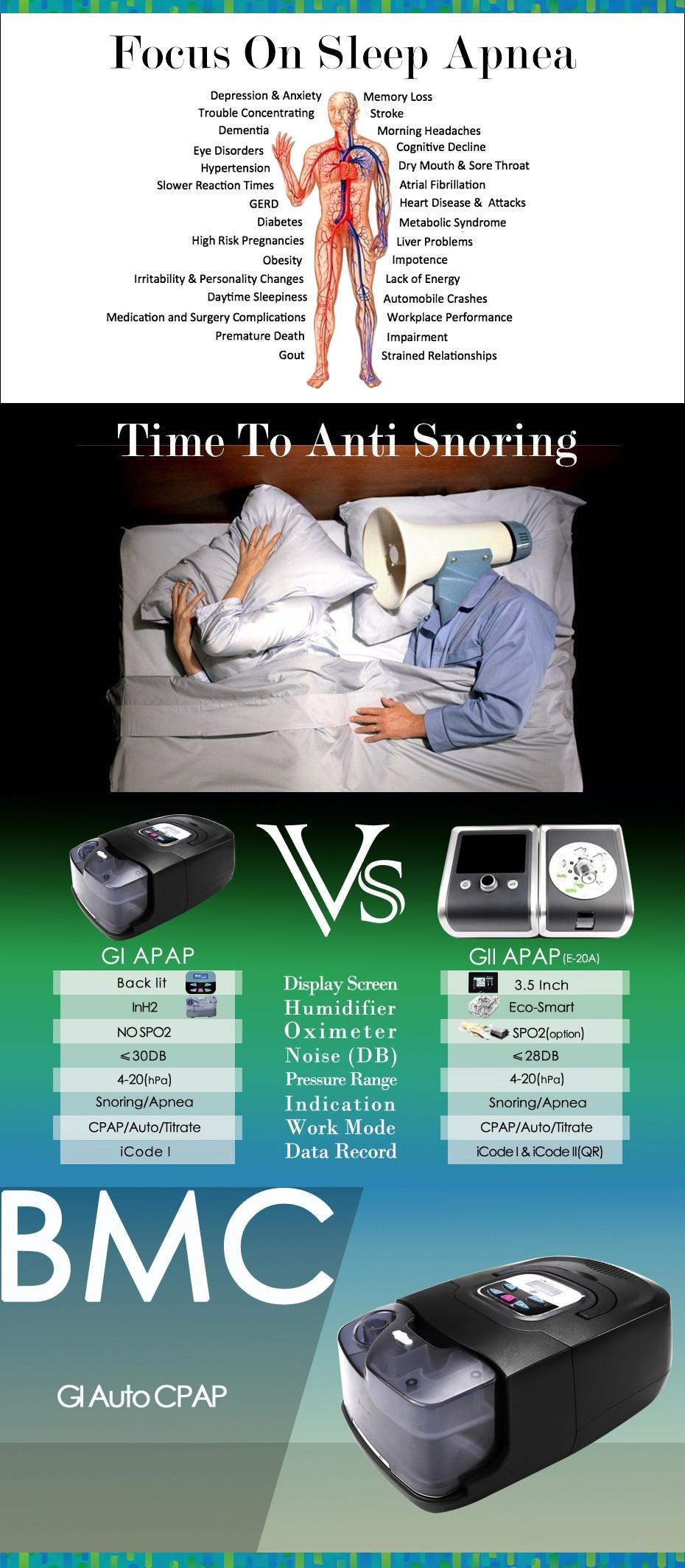 Doctodd GI APAP Auto CPAP GI APAP Machine for Sleep Snoring And Apnea Therapy APAP With Humidifier Nasal Mask Tubing and Bag (14)