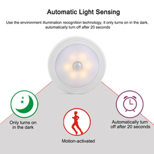 LED Night Light PIR Motion Sensor Light Magnetic Wireless Wall Lamp AAA Battery Auto On/Off For Closet Stairs Cabinet Toilet