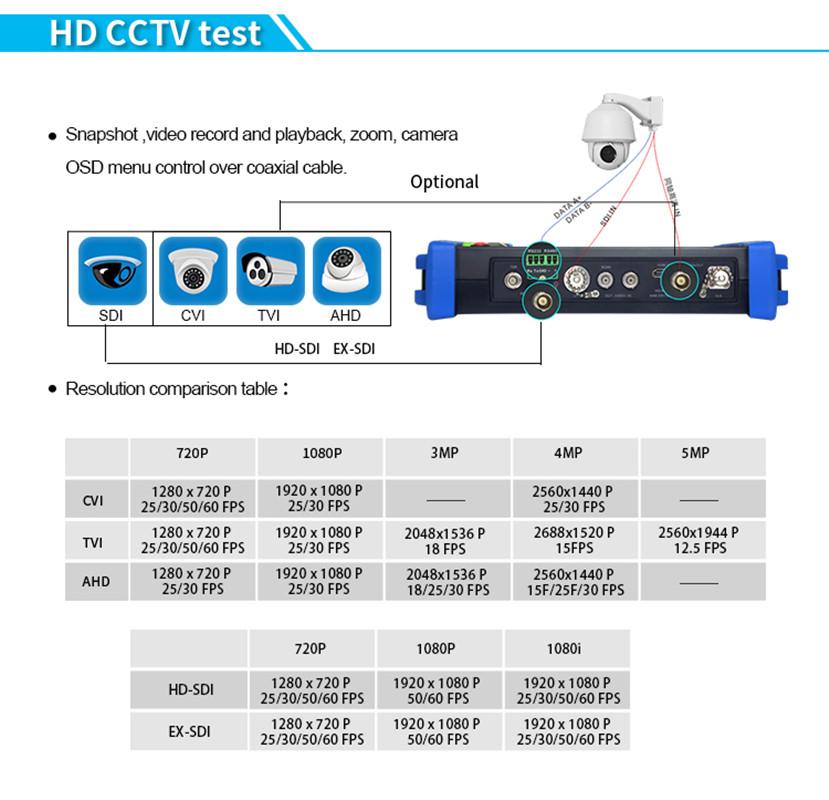 IPC8600plus 12