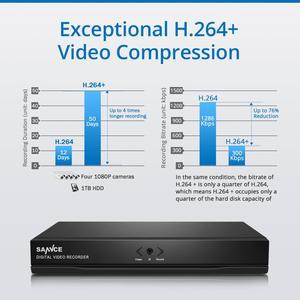 Image 3 - Sannce Full Hd 8CH 1080P Poe Nvr Kit 4 Stuks Bullet 2.0MP Poe Ip Camera P2P Cloud Service Systeem video Cctv Surveillance Systeem