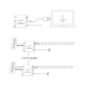 Image 3 - SP301E M/SP301E MS Programmable RF Synchronous Controller for APA102 SK6812 WS2812B WS2811 LED Strip Lights