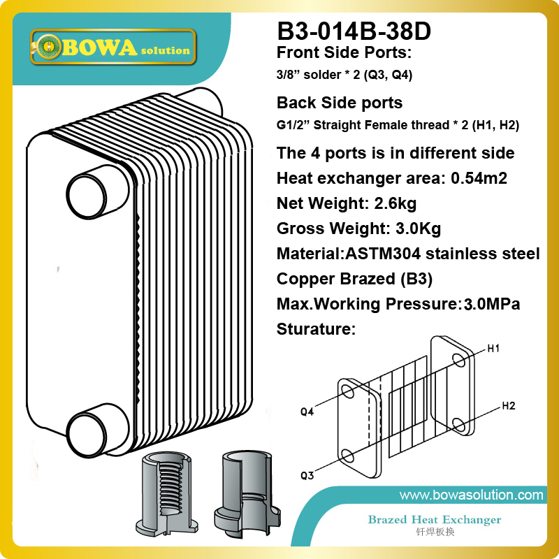 B3-014-38 Plate heat exchanger with ports on different side plates, suitable for water chiller, replace SWEP heat exchanger 28 plates heat exchanger as 14kw evaporator of air source or water source water chiller replace spx plate heat exchanger