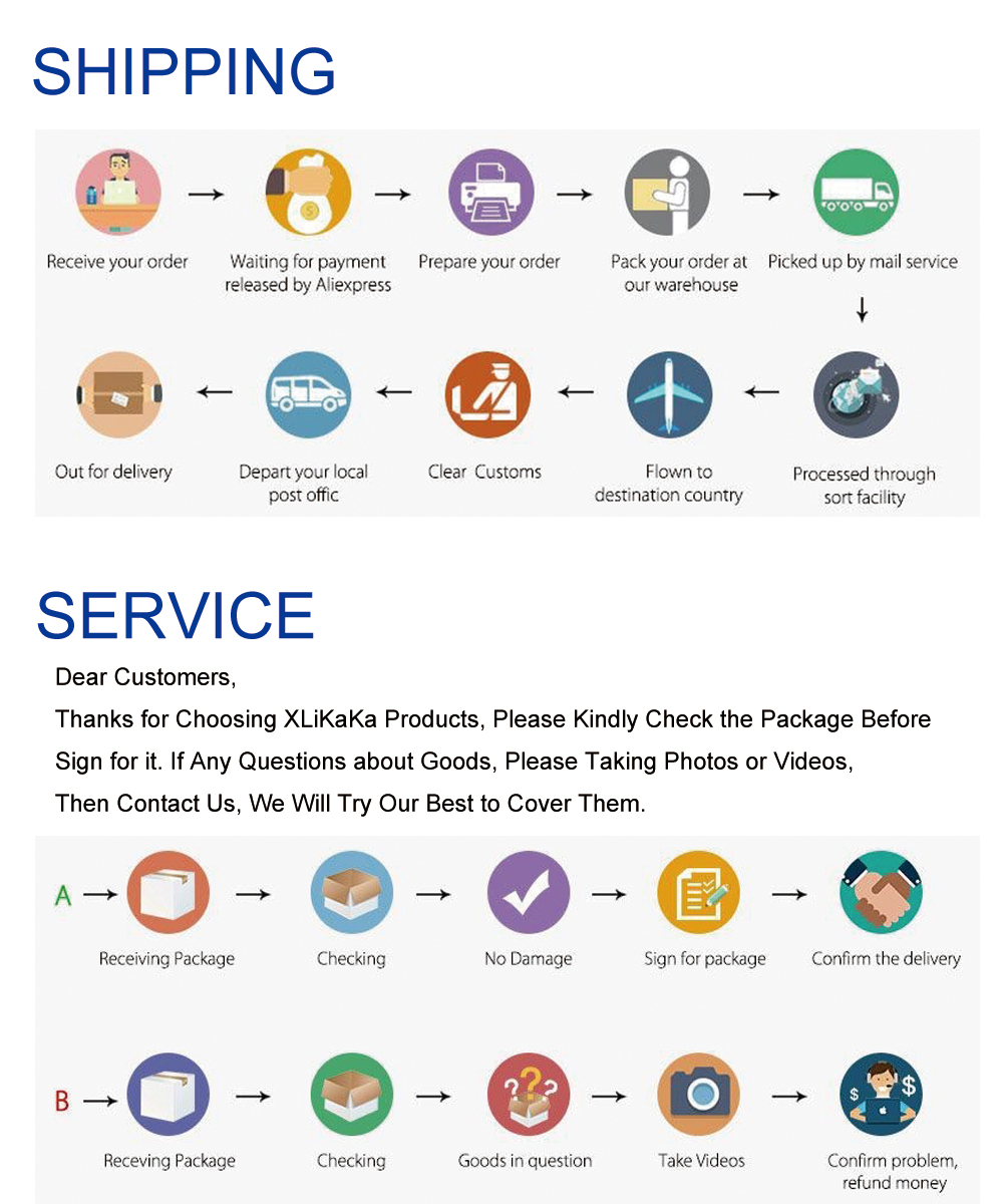 Shipping-and-Service