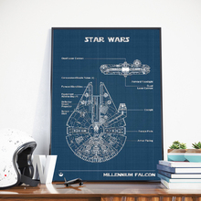 Buy star wars poster and get free shipping on AliExpress com
