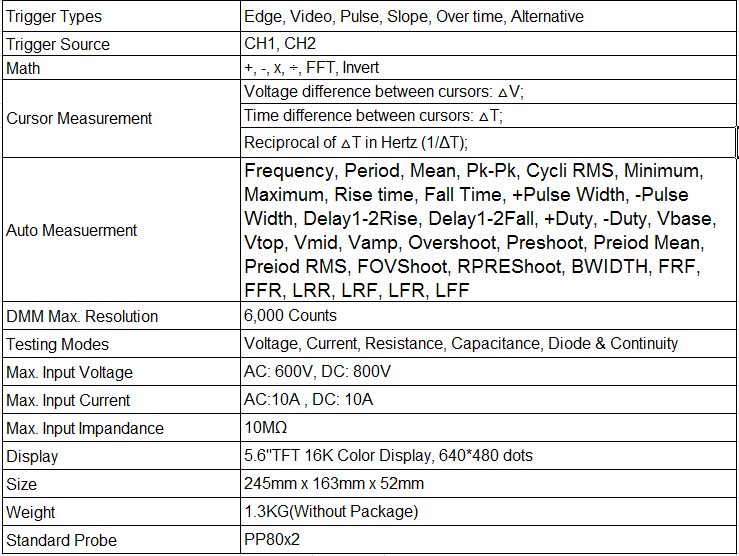 DSO1062B Description-2