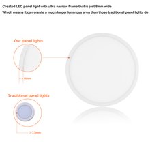 LED Ceiling Light Indoor Decoration Round Surface LED Panel Light ceiling lamp Dining Room Toilet Balcony Bedroom AC 85-265V 16W
