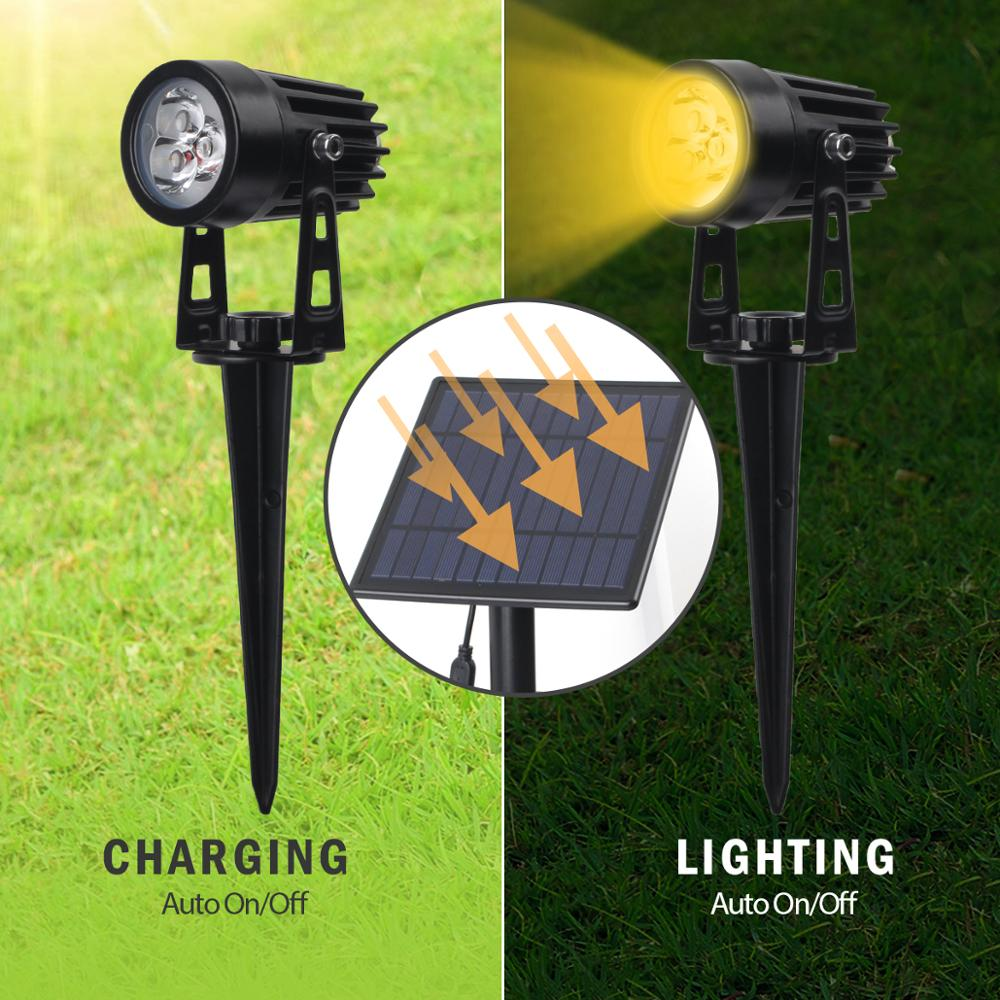 lowest price T-SUNRISE 4 PCS LED Solar Light IP65 Waterproof Outdoor Landscape Lamps Auto ON OFF Solar Wall Lights for Garden Solar Lamp