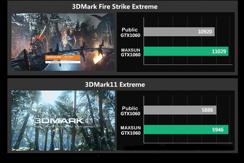 performance od GTX1060
