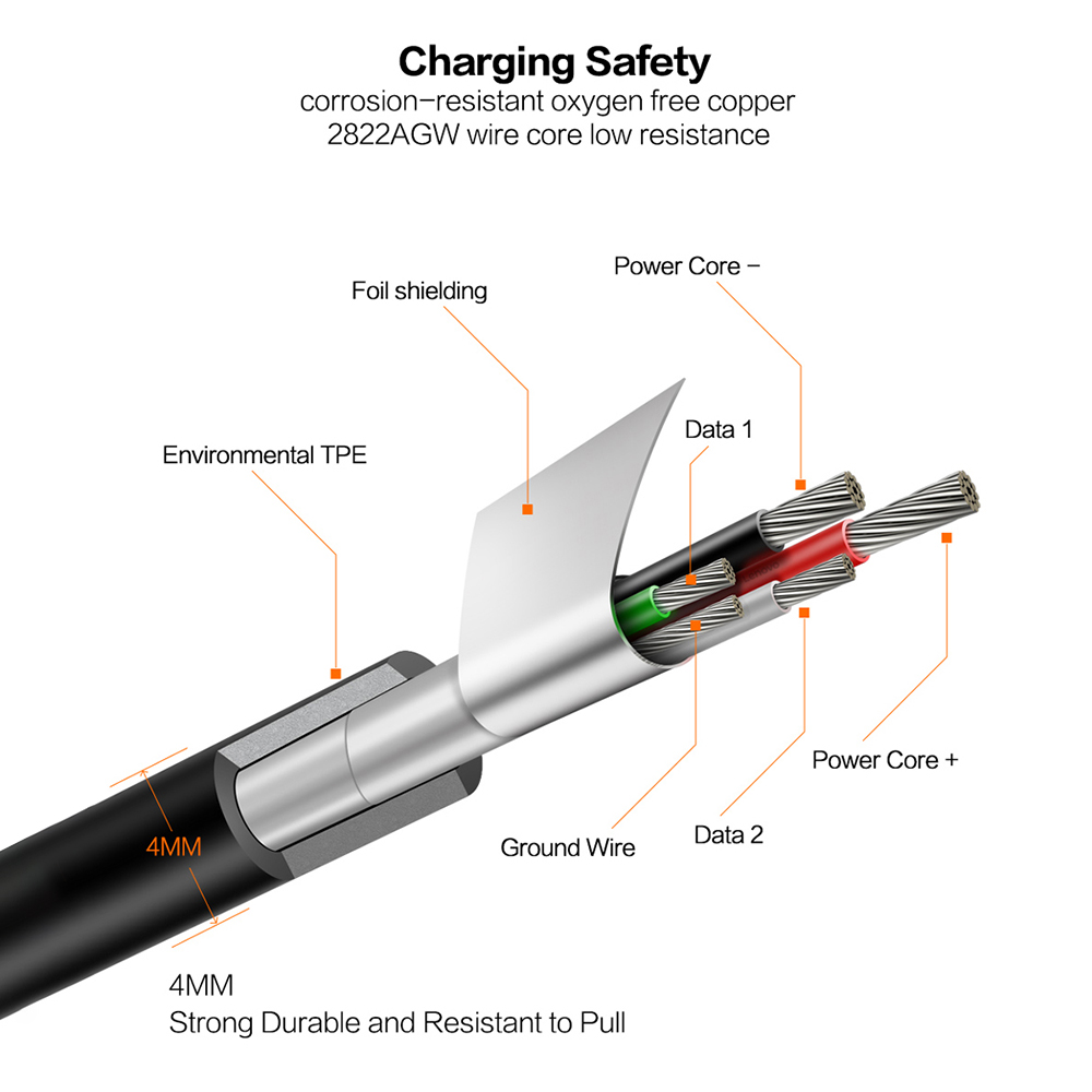 Charging Safety