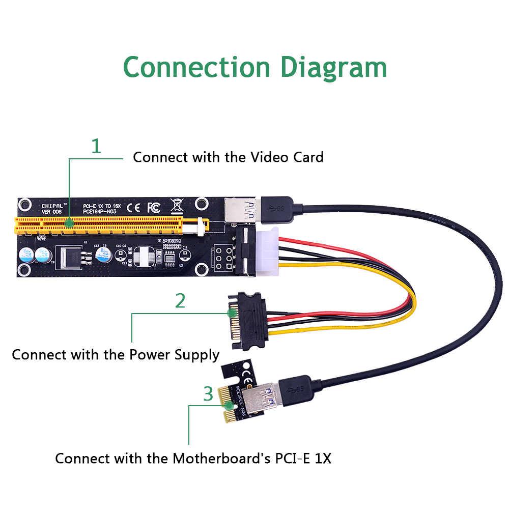 chipal 30cm usb 3 0 ver006 pci-e riser card pci express 16x extension cable  sata