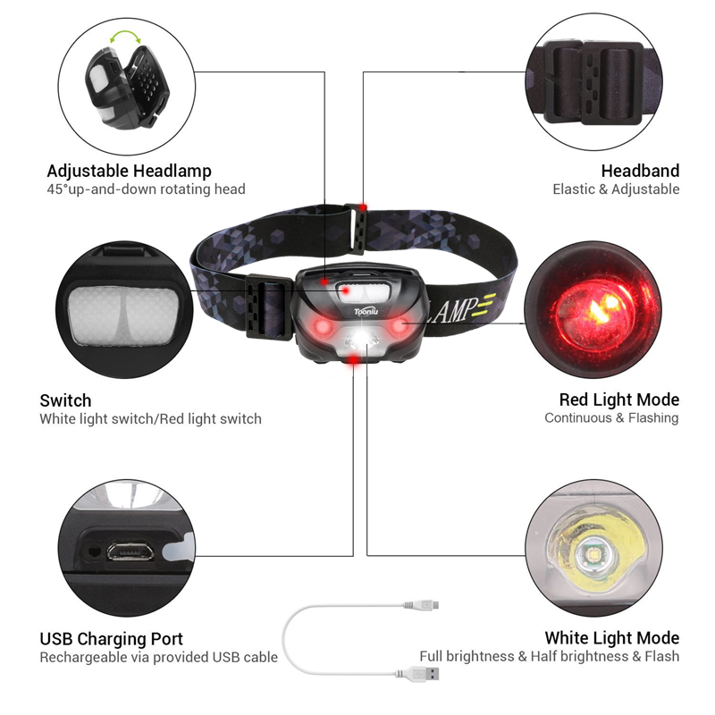 Headlamp-LED-Rechargeable-Running-Headlamps-USB-CREE-5W-Headlight-Perfect-for-Fishing-Walking-Camping-Reading-Hiking (1)