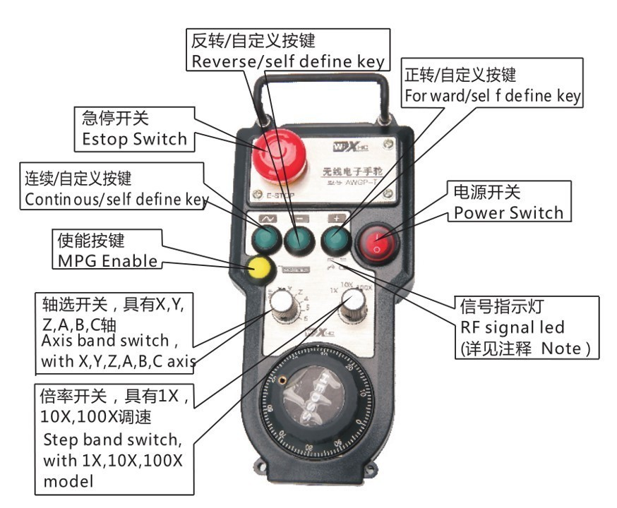XHC CNC Wireless Remote Controller Pendant FANUC /MPG