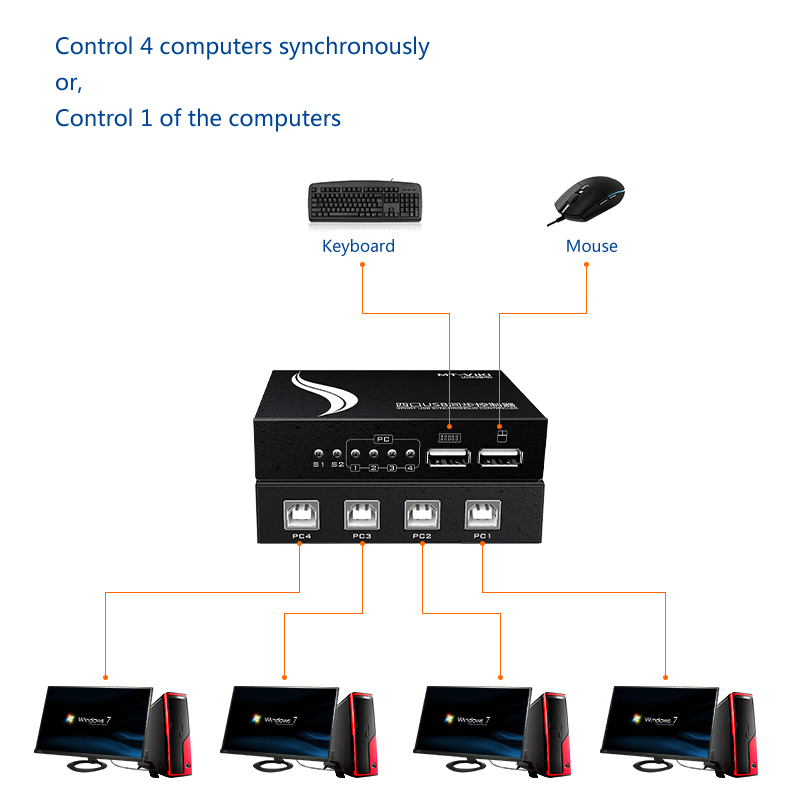 MT VIKI 4 Port KM Synchnorizer Control 4 PC Hosts by 1 Keyboard Mouse Combo Set