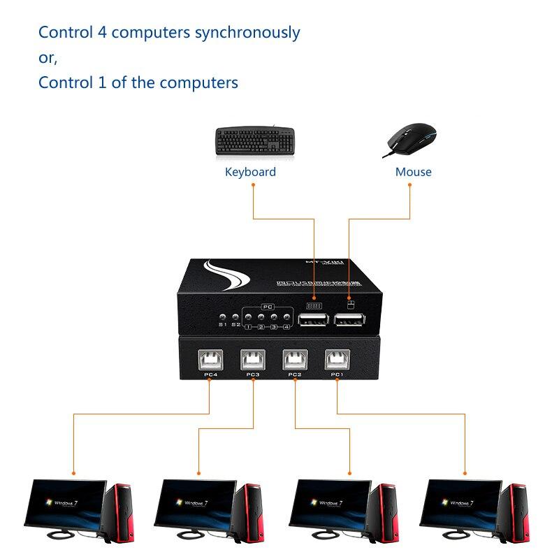 MT-VIKI 4 Port KM Synchnorizer Control 4 PC Hosts by 1 Keyboard Mouse Combo Set Hotkey KVM Switch without Video MT-KM104-U