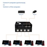 MT VIKI 4 Port KM Synchnorizer Control 4 PC Hosts by 1 Keyboard Mouse Combo Set Hotkey KVM Switch without Video MT KM104 U