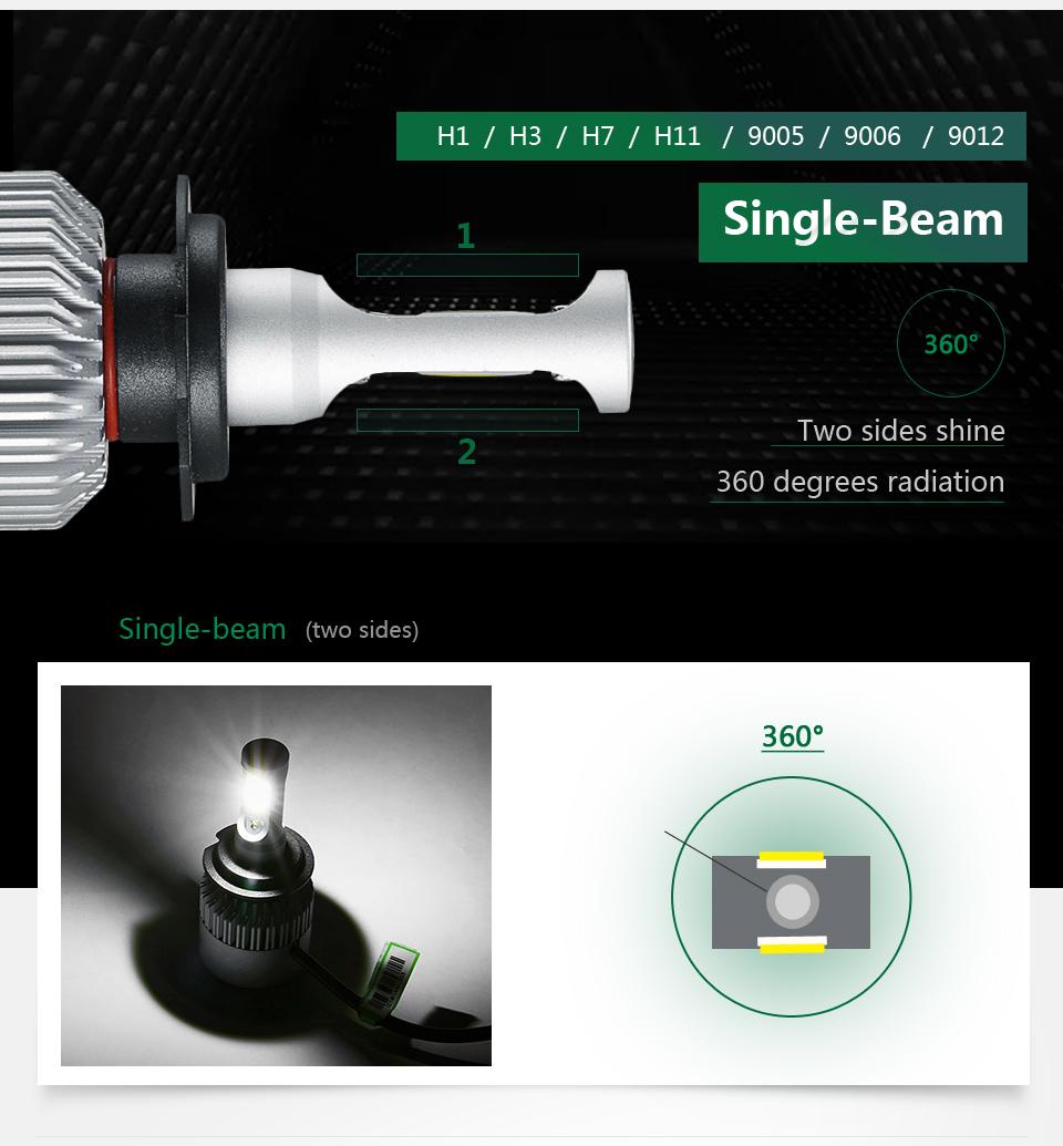 техники С2 Н4 Н1 Н3 Н7 н11 н13 9005 9006 9004 9007 9012 удара светодиодные фары 72 вт 8000 лм автомобиля светодиодные фары для автомобиля лампы Tan света к 12 в 6500