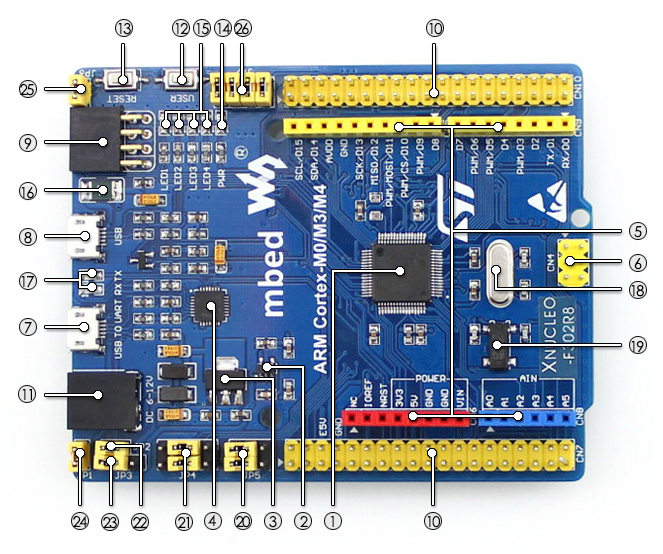 module STM32 STM32F302R8T6 ARM Cortex M4 Development Board Compatible with Original NUCLEO-F302R8 Comes With Mini USB Cable fast free ship for pcduino8 uno 8 nuclear development board h8 8 core arm cortex 7 2 0ghz development board exceed raspberry pi