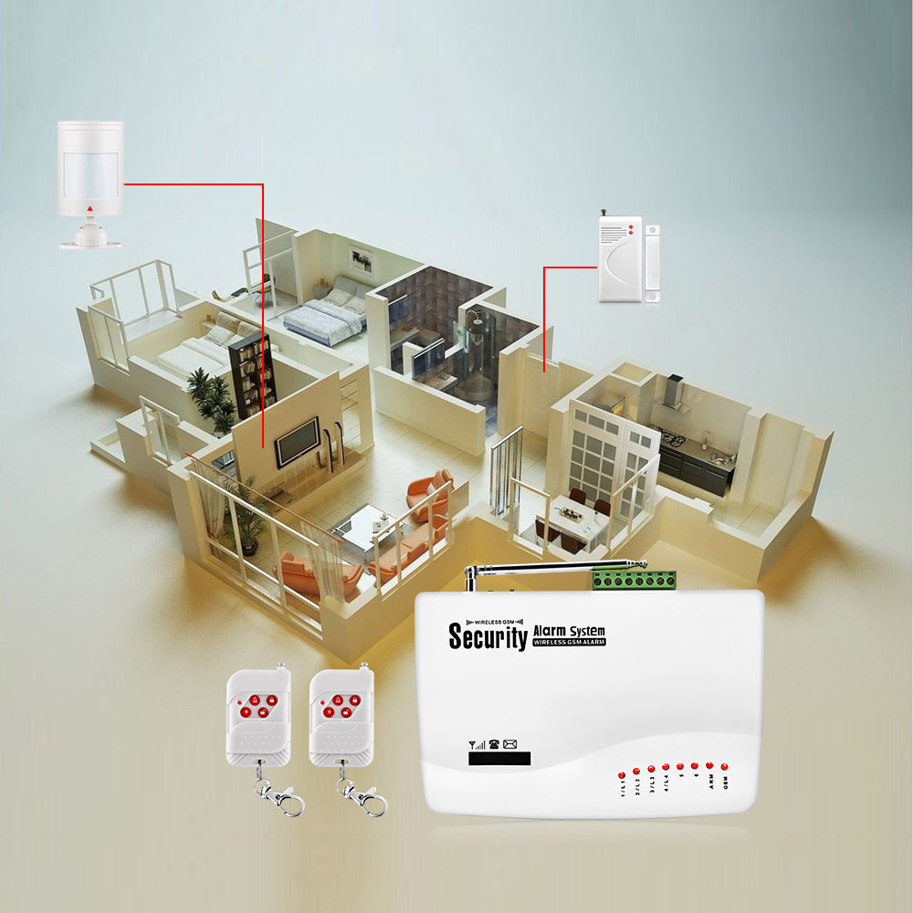 GSM Alarm System For Home Security System with Wired PIR/Door Sensor Dual Antenna Burglar Alarm