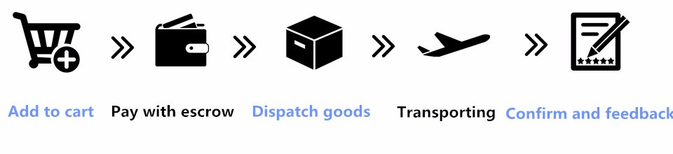 shipping guides