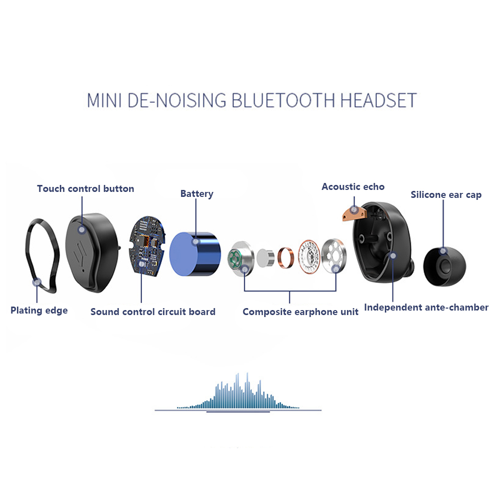 Buy S8 Bluetooth Headset Touch Control Mini 50 Circuit Diagram Shipment