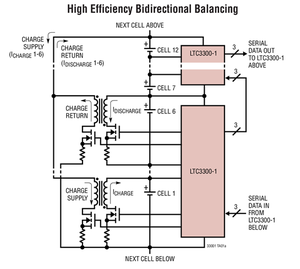 Image 4 - LTC3300ILXE 1 LTC3300HLXE 1 LTC3300IUK 1 LTC3300HUK 1 LTC3300   High Efficiency Bidirectional Multicell Battery