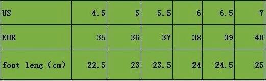 35-40 US7=40