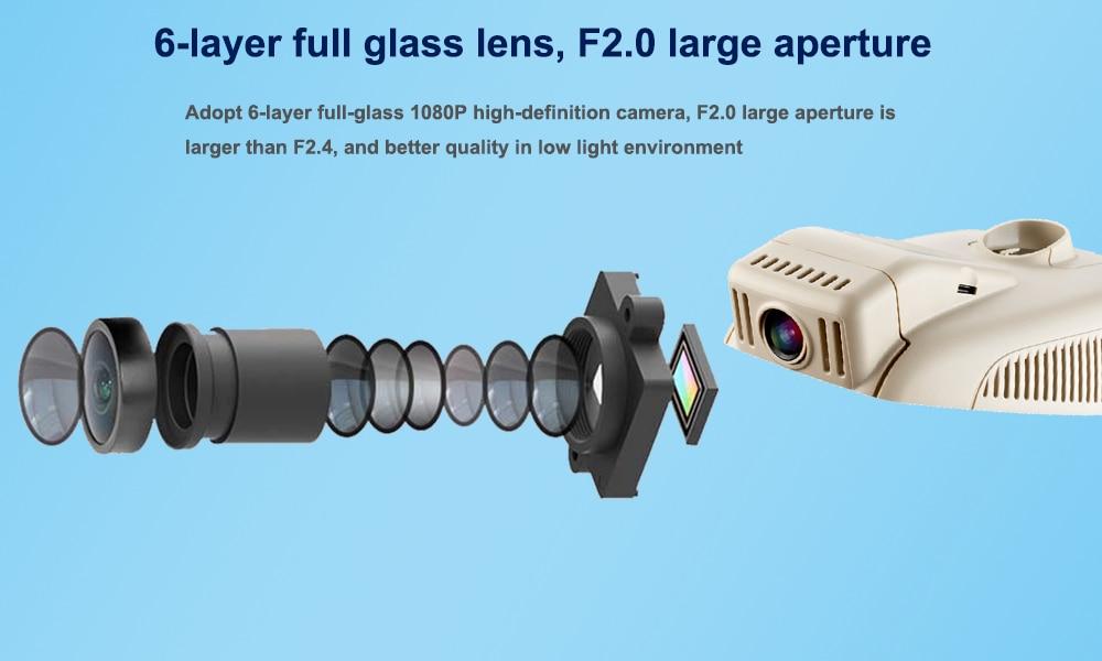 Six Glasss HD 1080P Lens --- Sony IMX323