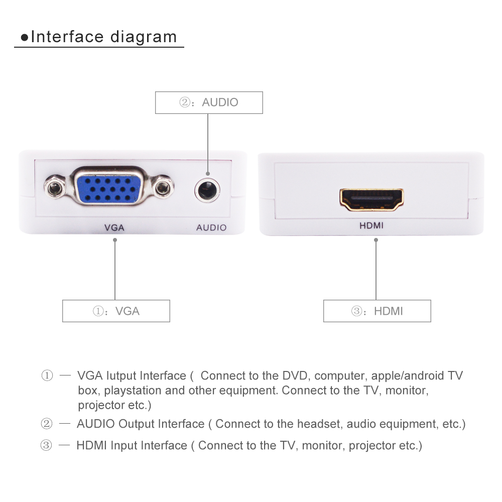 Vga To Hdmi Wire Diagram Electrical Wiring Diagrams Adapter Schematics Cable Connection