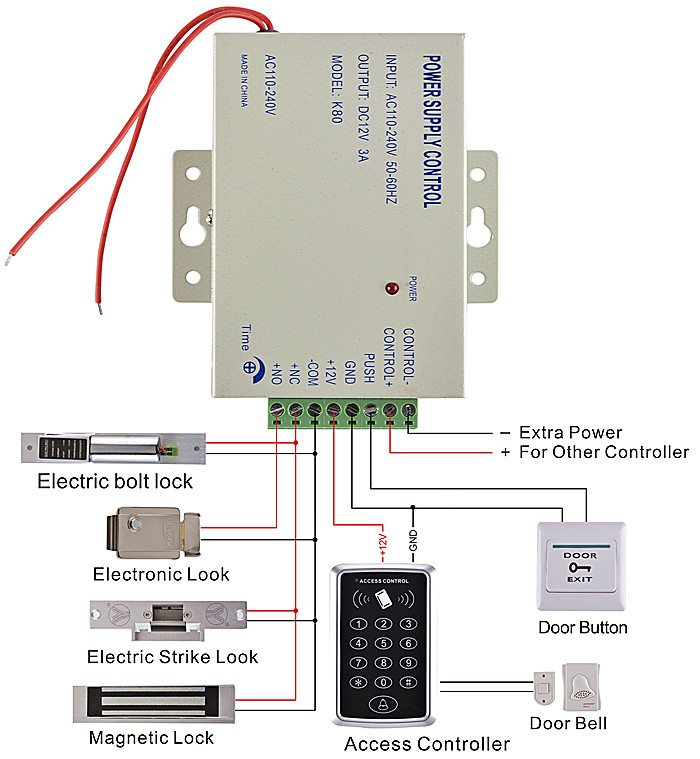 125KHz Rfid Card Reader Access Control System kit +Bule Light Touch