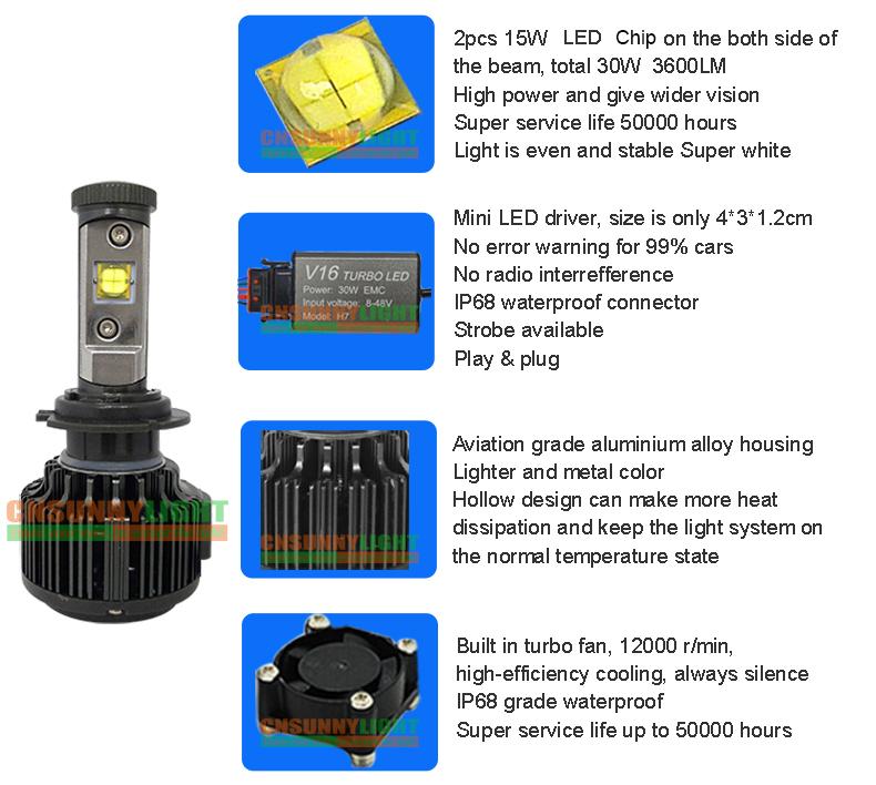 CNSUNNYLIGHT Car Headlights H7 LED Bulb Auto Front Bulb 60W 7200LM Automobiles Fog Headlamp 3000K 4300K 6000K 8000K With EMC (10)