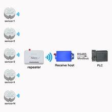 Modbus kablosuz sıcaklık sensör verici rs485 modbus protokolü uzun menzilli sıcaklık veri kaydedici 433/868/915mhz