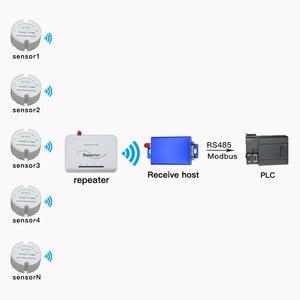 Image 1 - Modbus wireless temperature sensor transmitter rs485 modbus protocol long range temperature data logger 433/868/915mhz