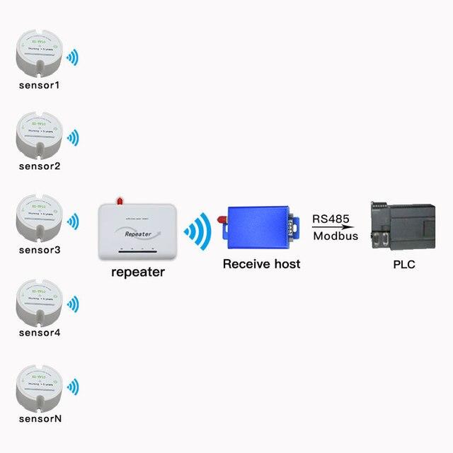 Modbus wireless temperature sensor transmitter rs485 modbus protocol long range temperature data logger 433/868/915mhz