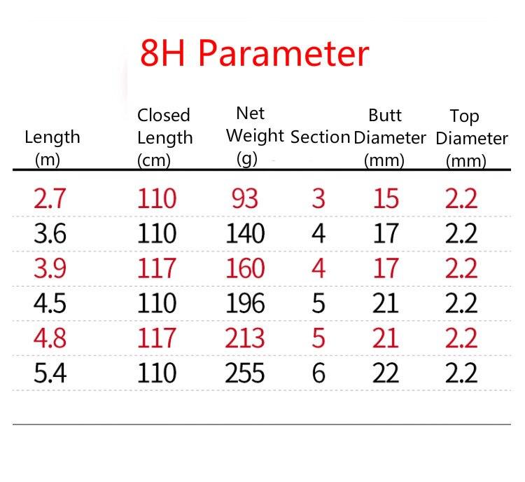 8 7 6 H Ultra-duro competição de